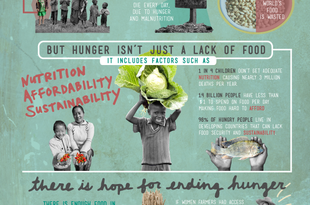 Large_thumbnail_hungerfree_infographic1-8x11