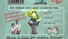 Thumbnail_hungerfree_infographic1-8x11