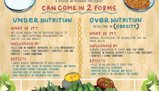 Thumbnail_hungerfree_infographic-2-02